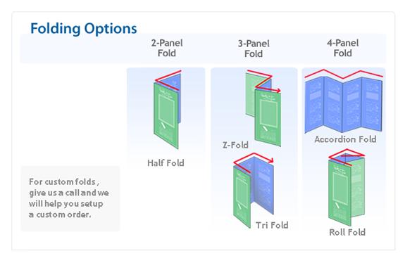Standard Brochure Folds