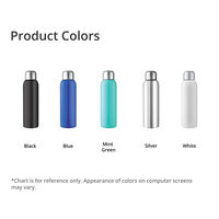 Guzzle 28oz Stainless Sports Bottle Product Colors
