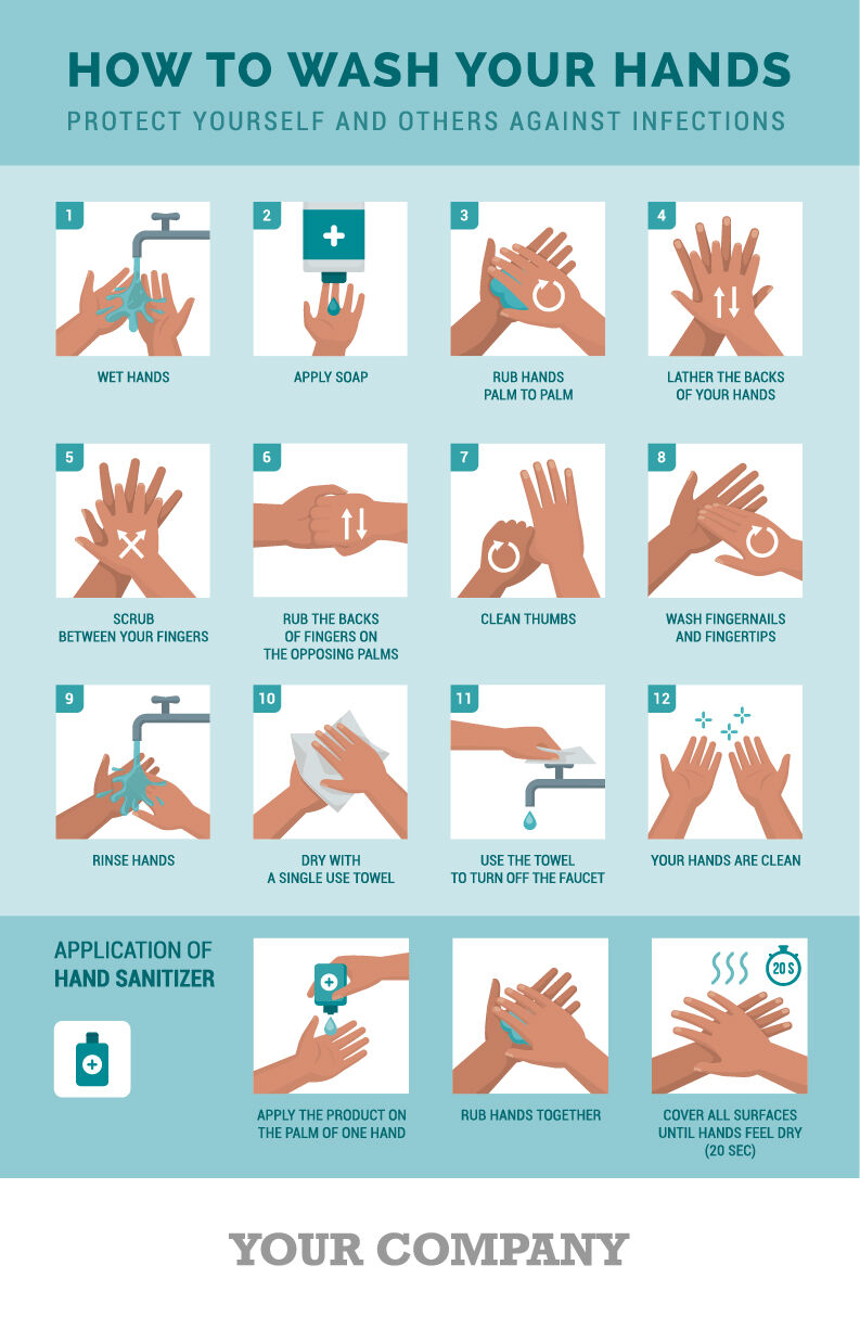 How to Wash Hands Posters